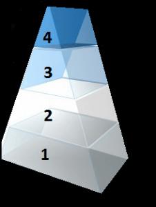 pyramid23